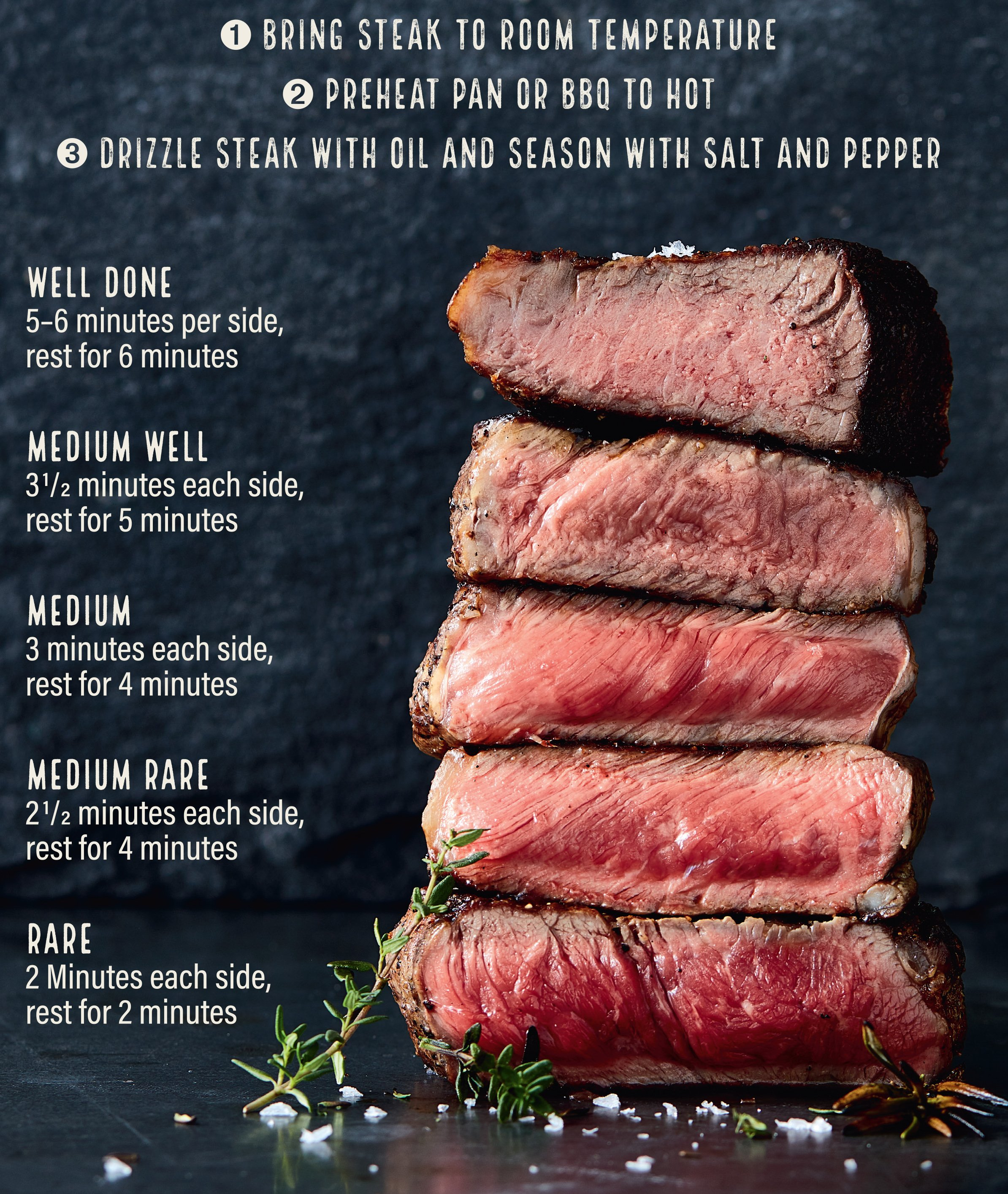 How to cook the perfect steak - WED JPG.jpg
